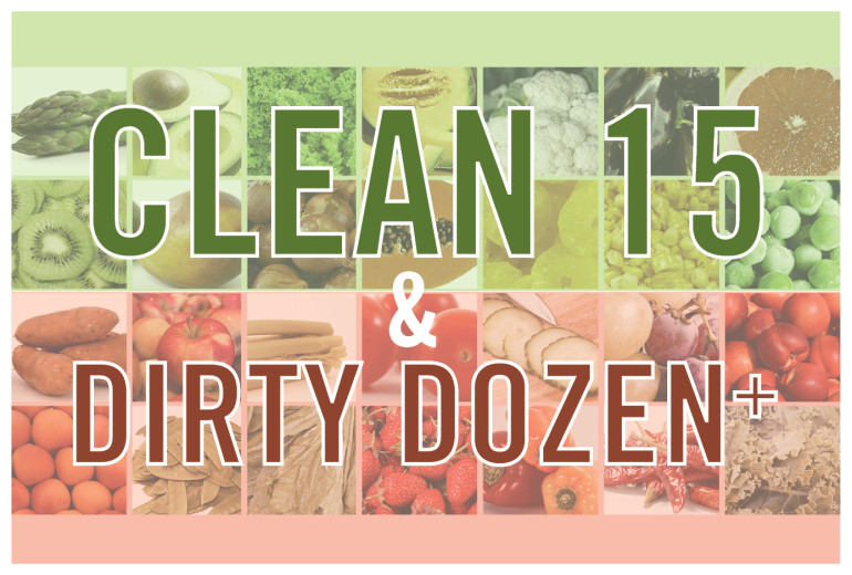 Clean 15 and Dirty Dozen